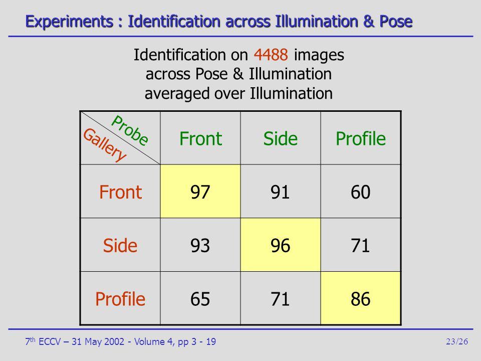 Experiments : Identification across Illumination & Pose