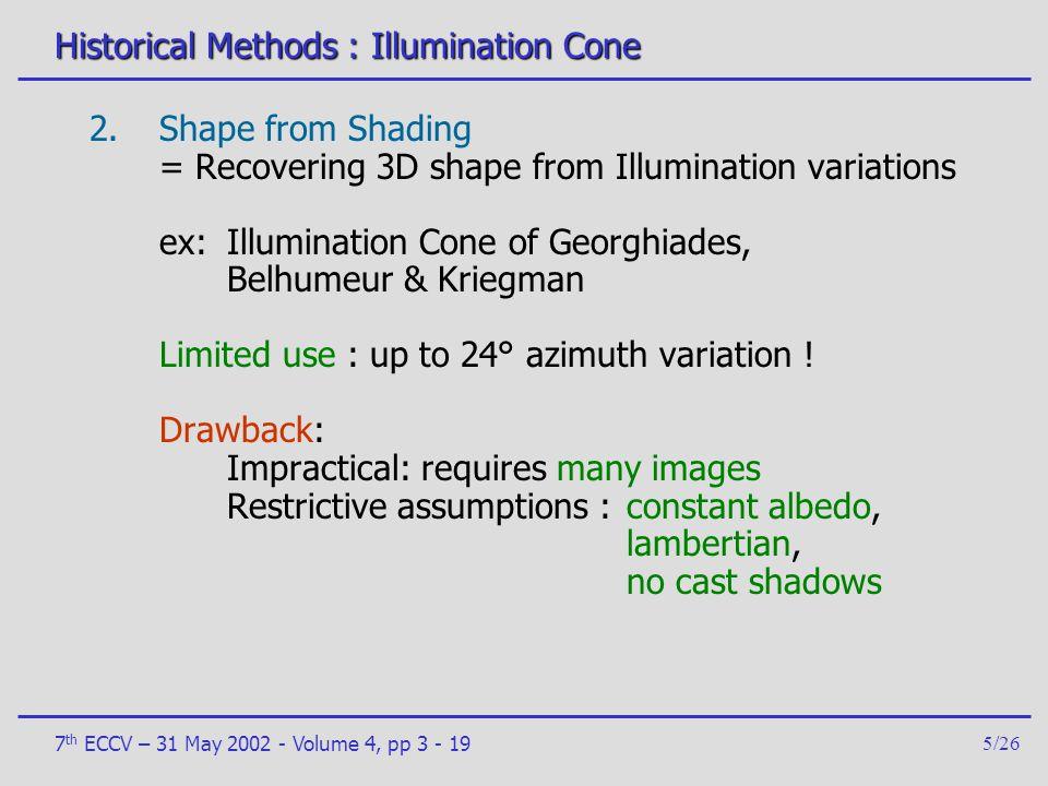 Historical Methods : Illumination Cone