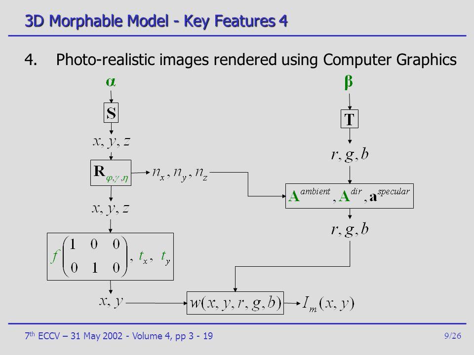 3D Morphable Model - Key Features 4
