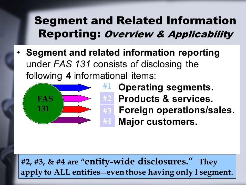 Segment and Related Information Reporting: Overview & Applicability