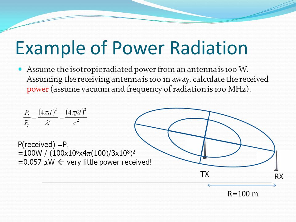 Example of Power Radiation