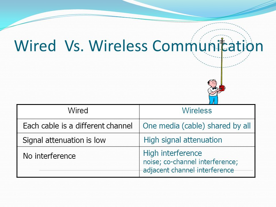 Wired Vs. Wireless Communication