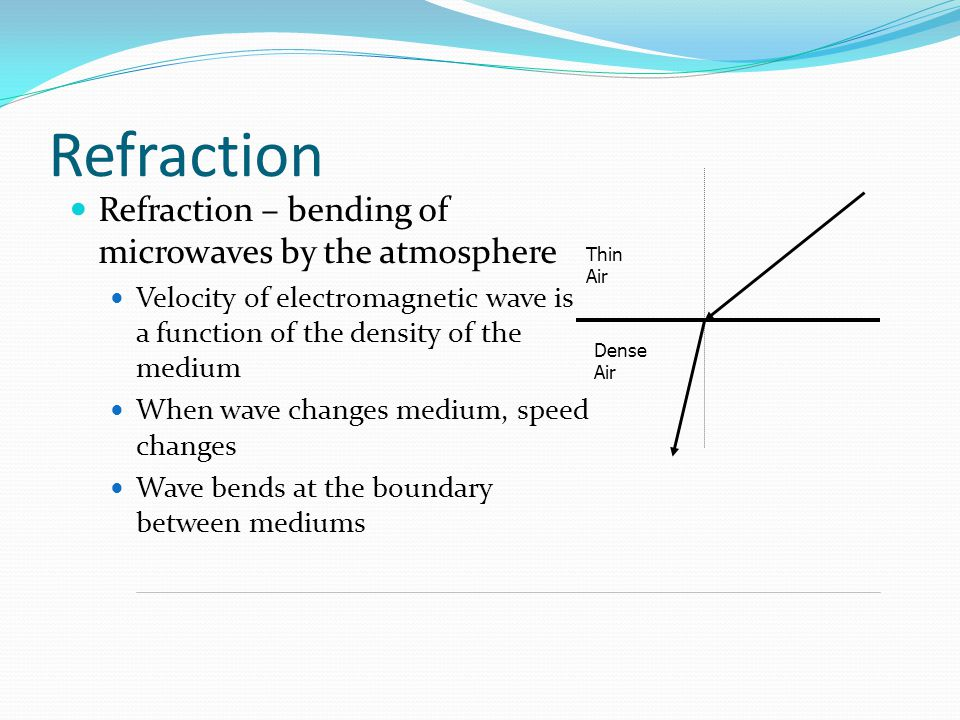 Refraction Refraction – bending of microwaves by the atmosphere