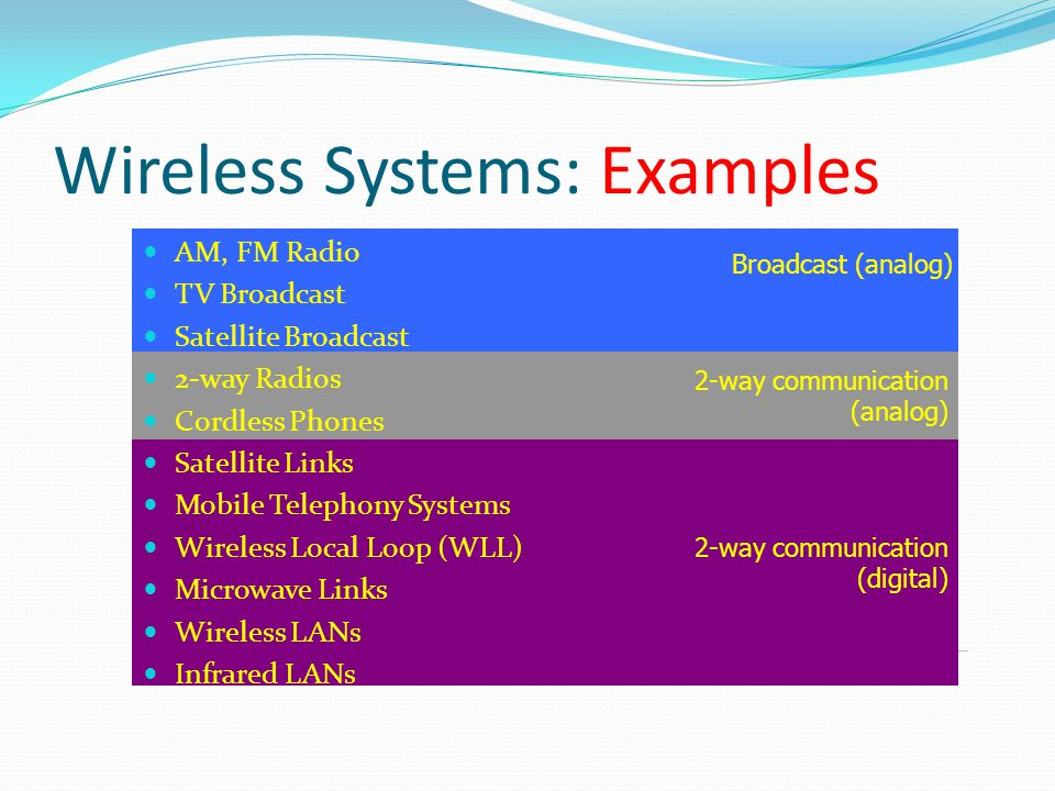 Wireless Systems: Examples