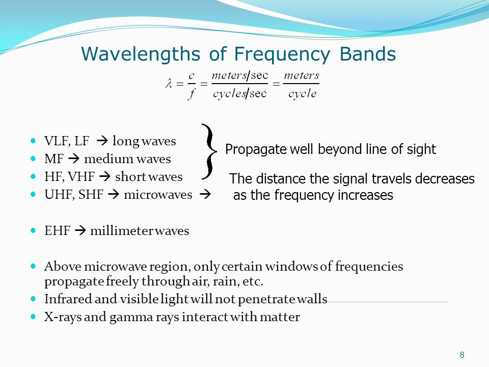 Wavelengths of Frequency Bands