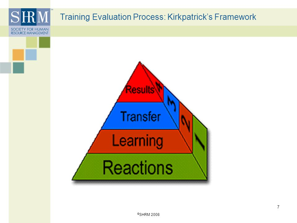 Training Evaluation Process: Kirkpatrick's Framework