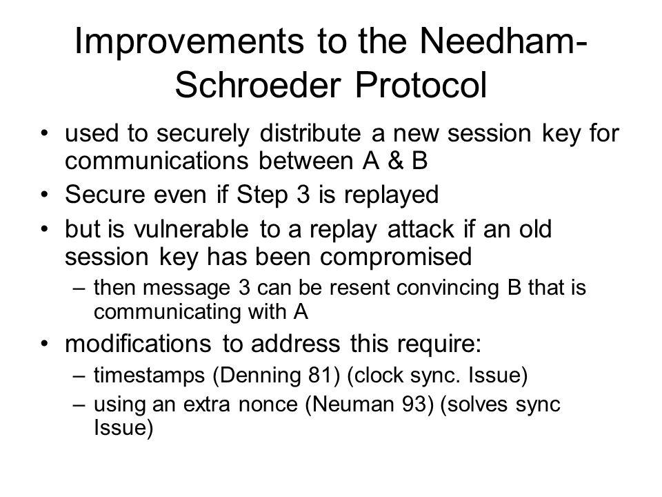 Improvements to the Needham-Schroeder Protocol