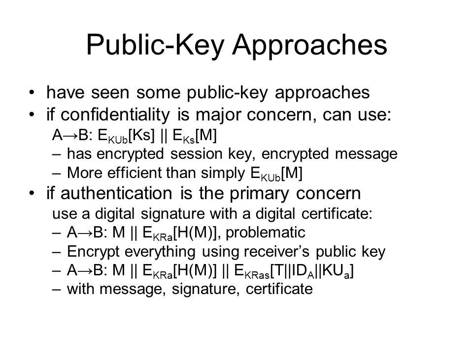 Public-Key Approaches