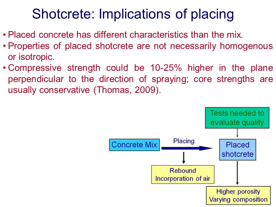 Shotcrete: Implications of placing