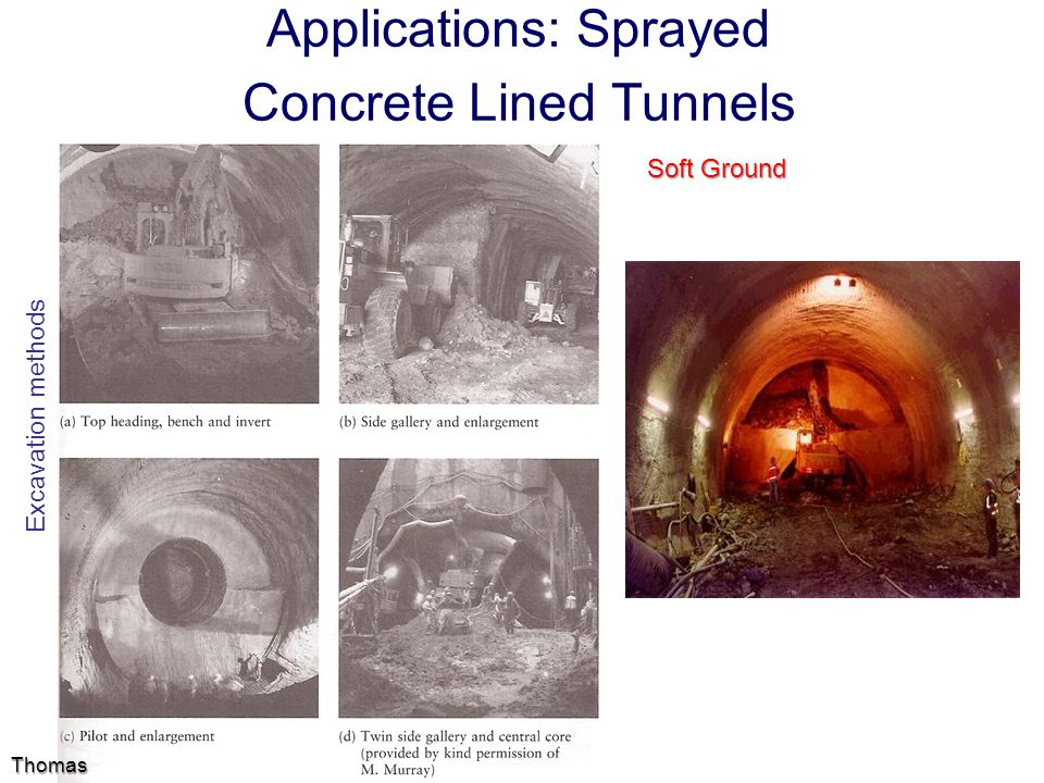 Applications: Sprayed Concrete Lined Tunnels