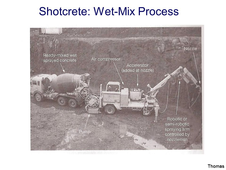 Shotcrete: Wet-Mix Process