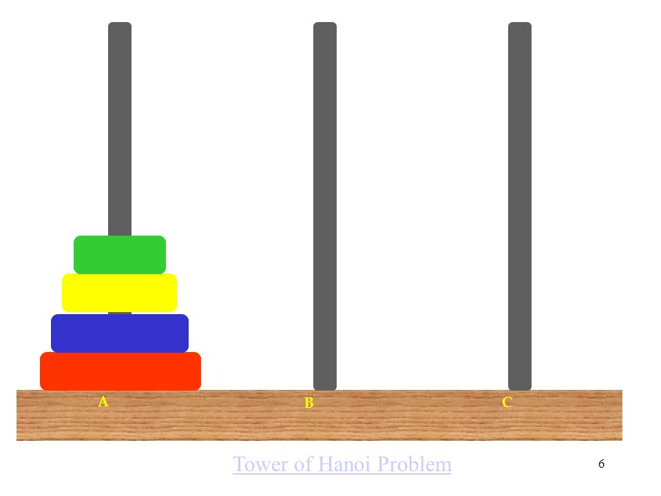 C B A Tower of Hanoi Problem