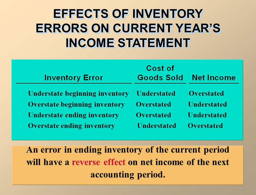 EFFECTS OF INVENTORY ERRORS ON CURRENT YEAR'S INCOME STATEMENT