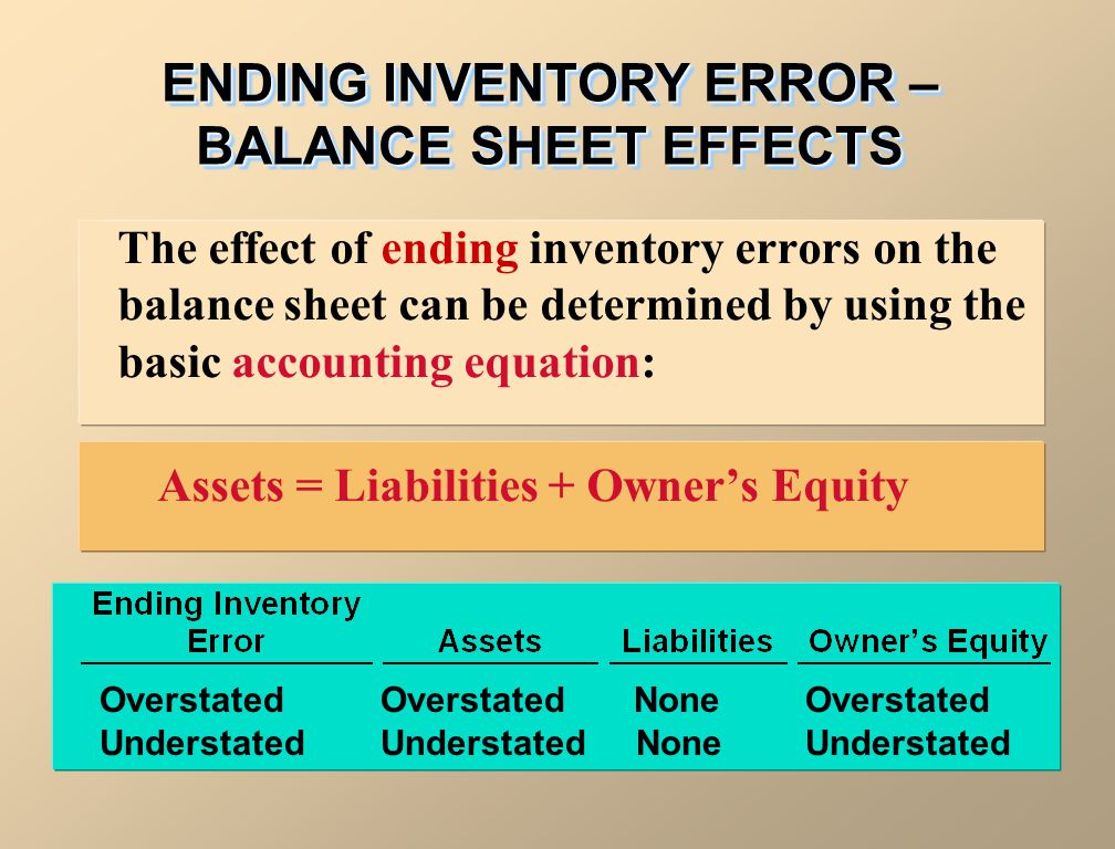 ENDING INVENTORY ERROR – BALANCE SHEET EFFECTS