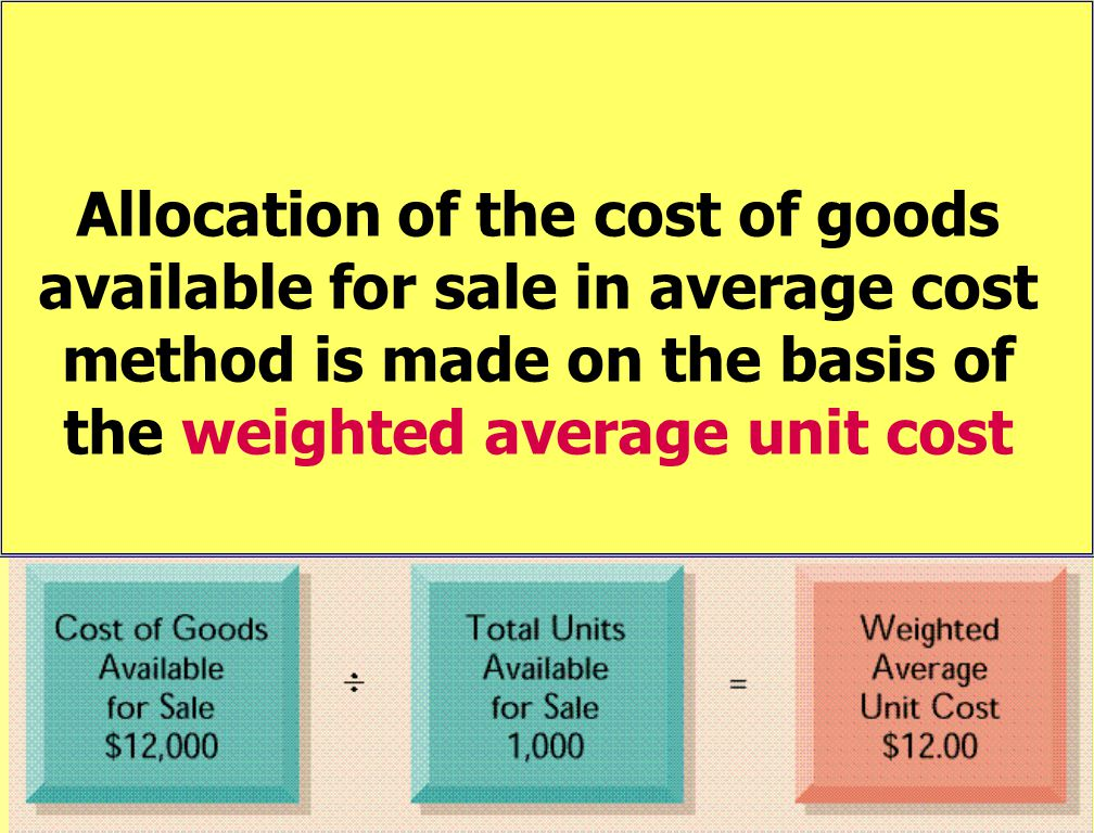 Allocation of the cost of goods available for sale in average cost method is made on the basis of the weighted average unit cost