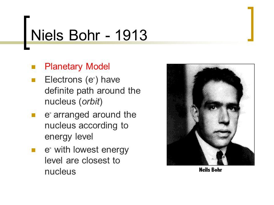 Niels Bohr - 1913 Planetary Model