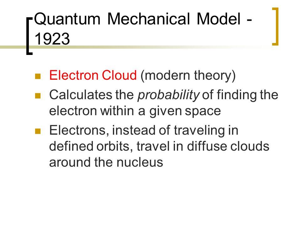 Quantum Mechanical Model - 1923