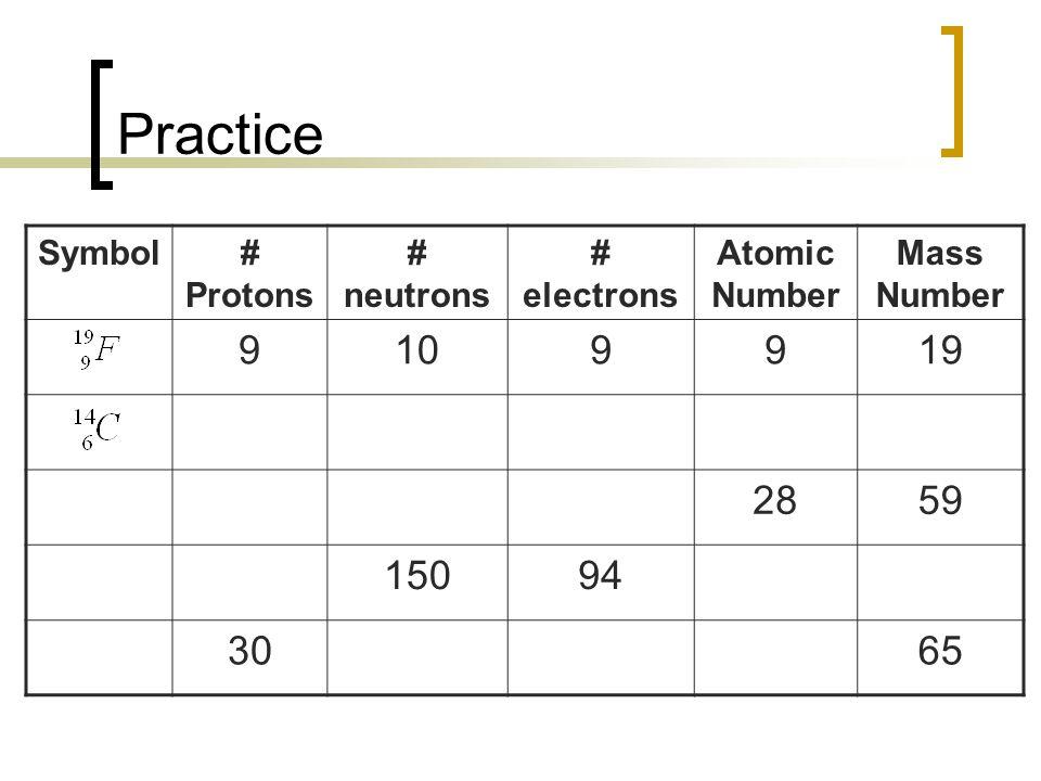 Practice 9 10 19 28 59 150 94 30 65 Symbol # Protons # neutrons