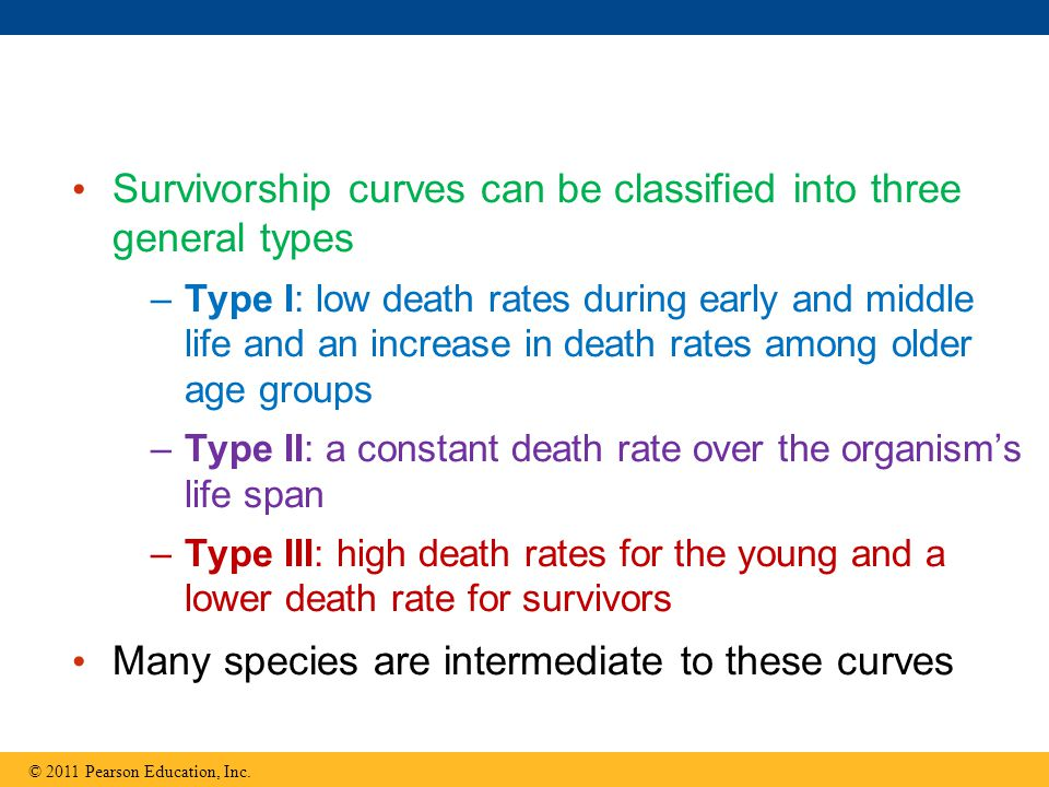 Survivorship curves can be classified into three general types