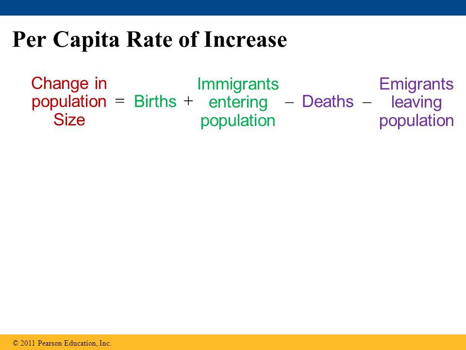 Per Capita Rate of Increase