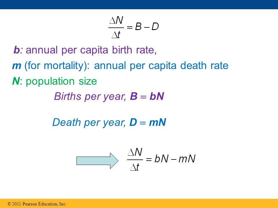 b: annual per capita birth rate,