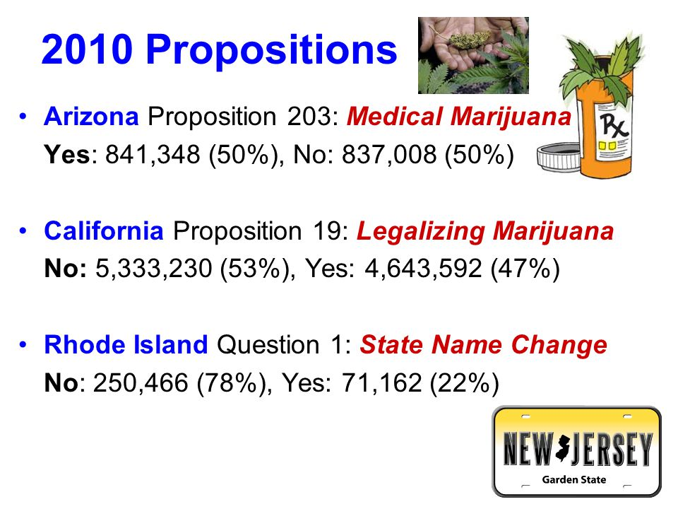 2010 Propositions Arizona Proposition 203: Medical Marijuana