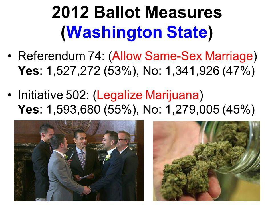 2012 Ballot Measures (Washington State)