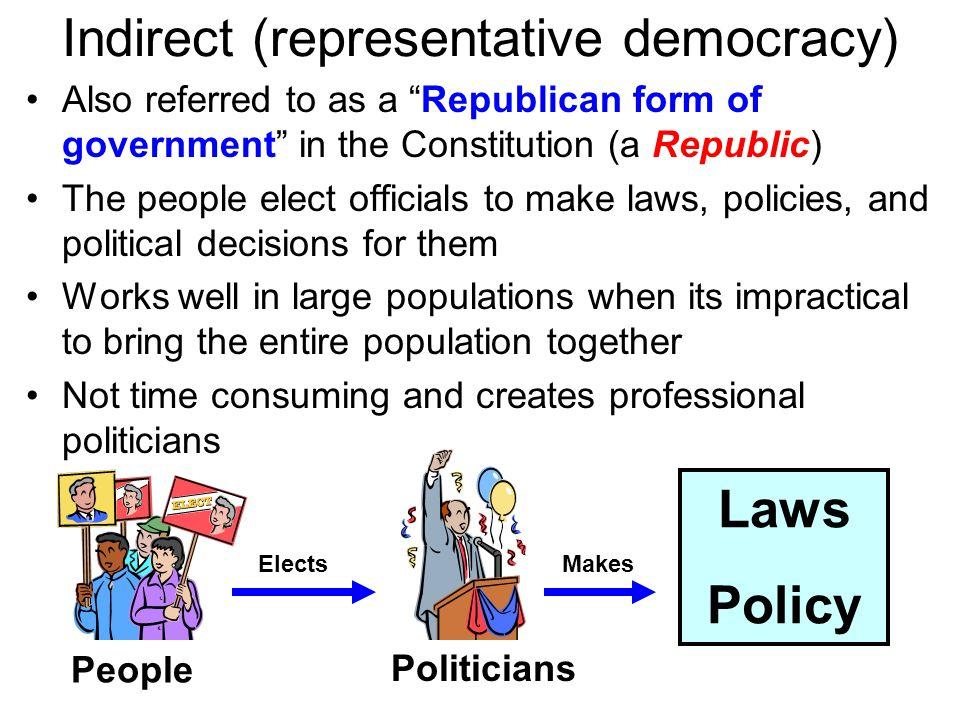Democracy. - ppt video online download