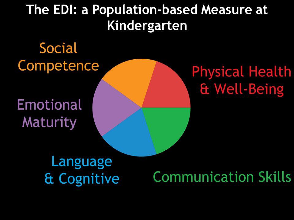 The EDI: a Population-based Measure at Kindergarten