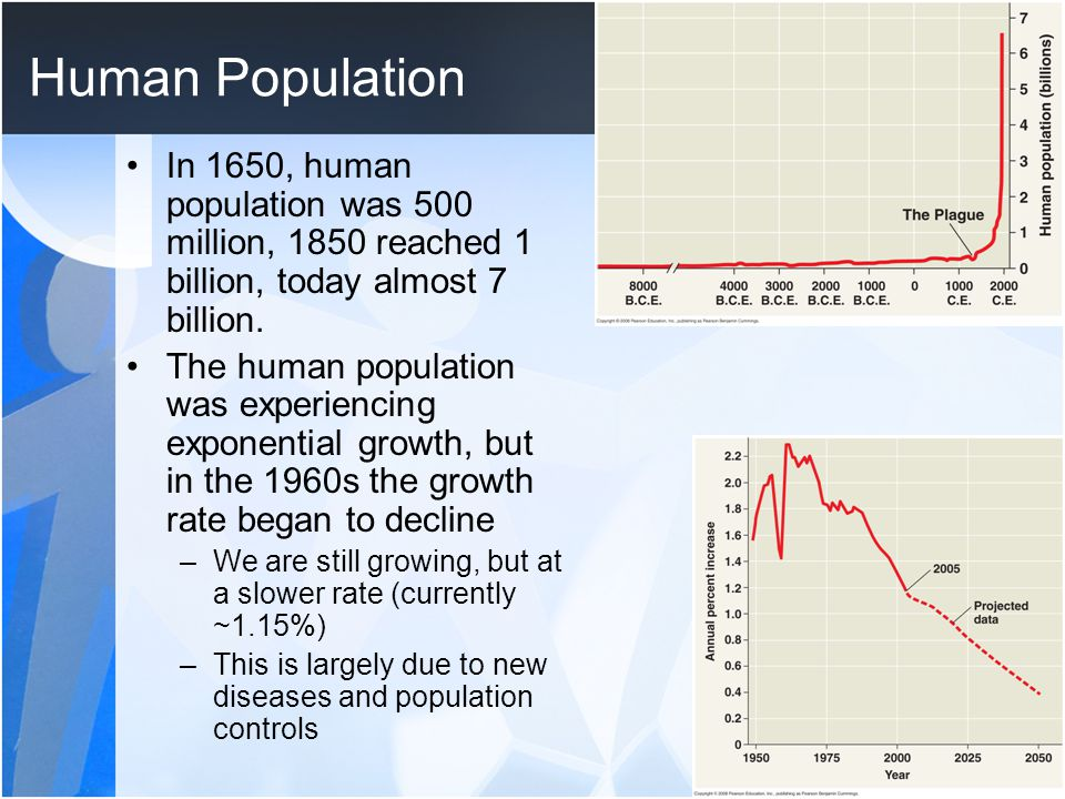 Human Population In 1650, human population was 500 million, 1850 reached 1 billion, today almost 7 billion.