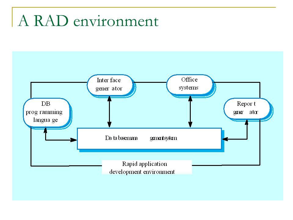 A RAD environment