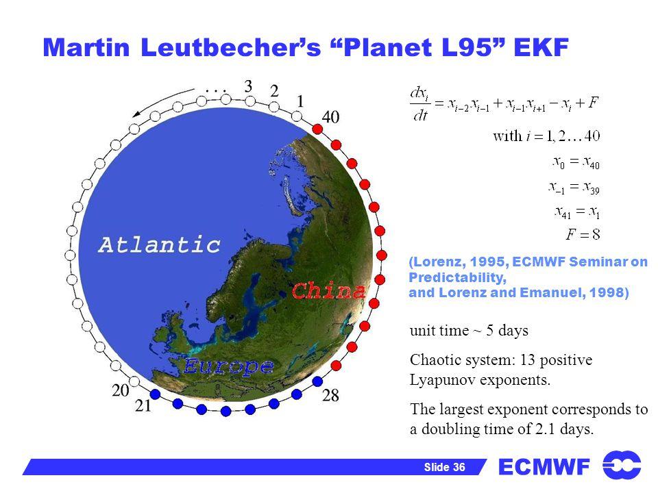 Martin Leutbecher's Planet L95 EKF
