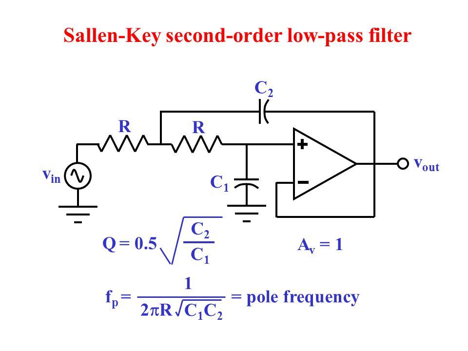 Sallen-Key second-order low-pass filter
