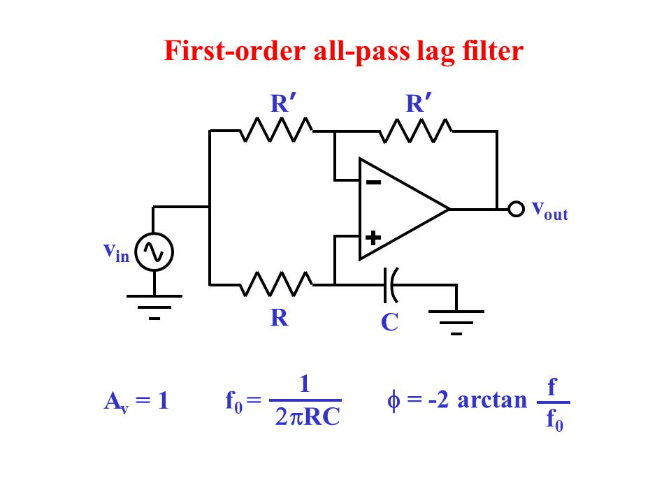 First-order all-pass lag filter