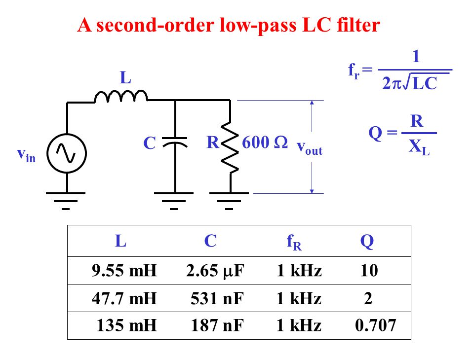 A second-order low-pass LC filter