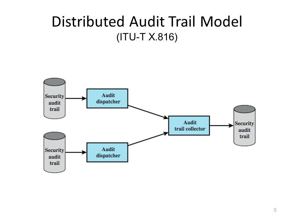 Distributed Audit Trail Model (ITU-T X.816)