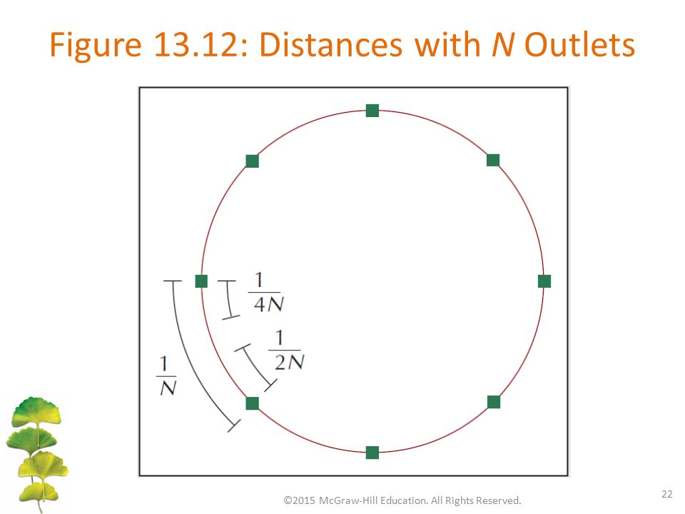 Figure 13.12: Distances with N Outlets
