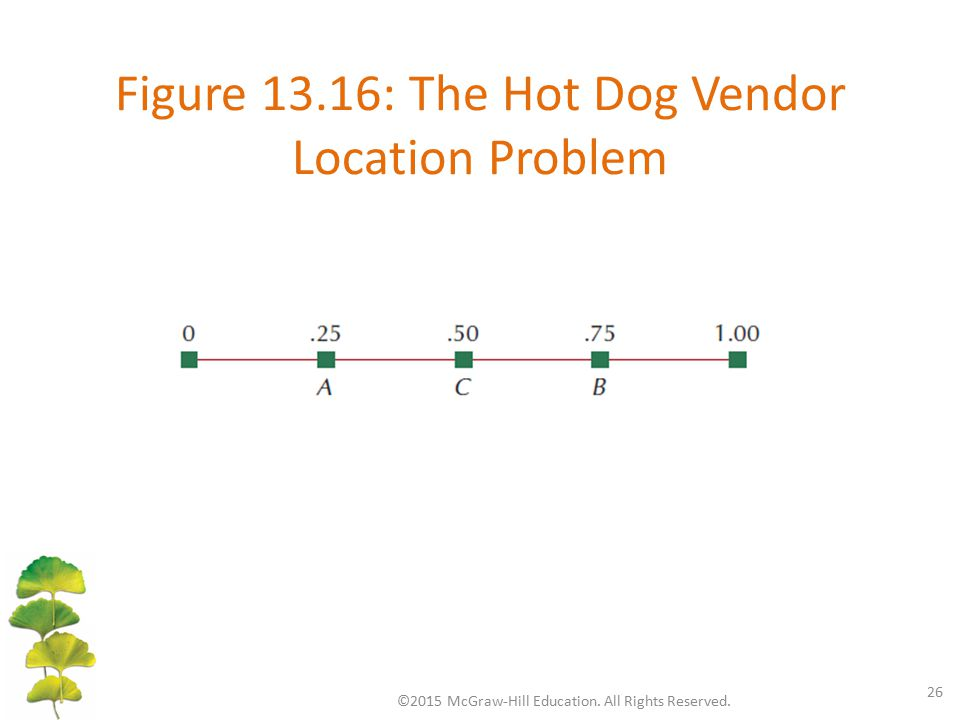 Figure 13.16: The Hot Dog Vendor Location Problem