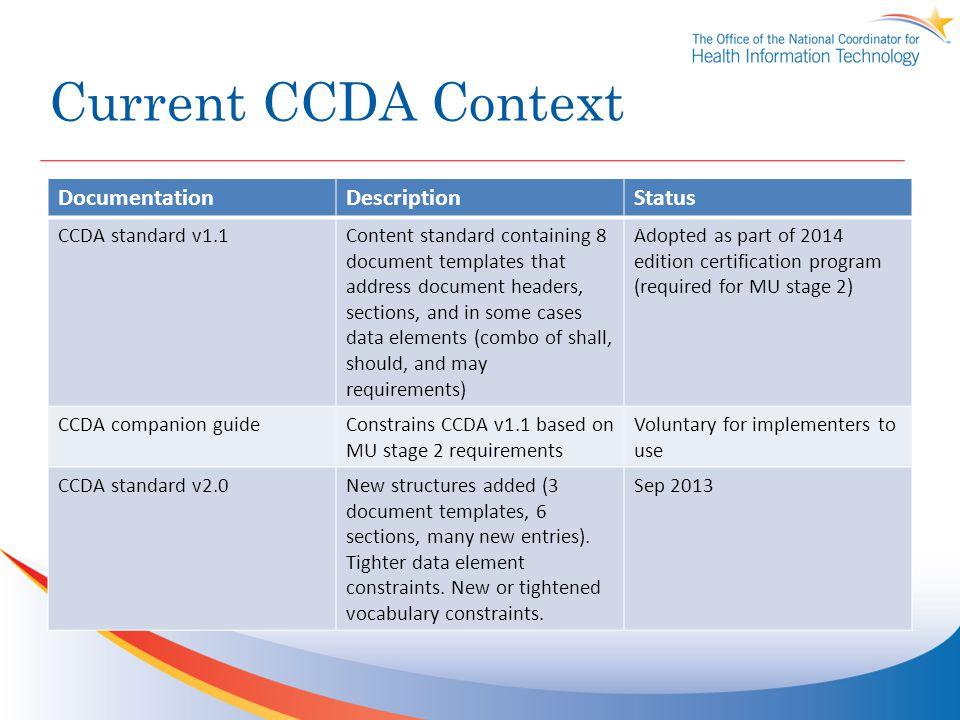 Current CCDA Context Documentation Description Status