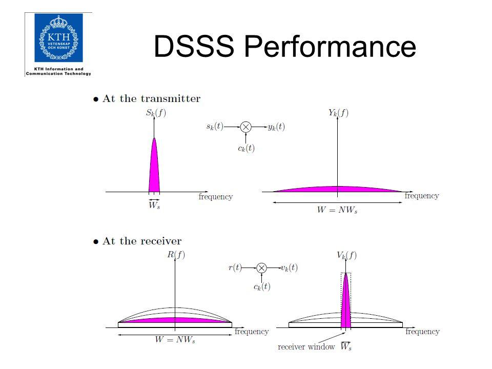 DSSS Performance