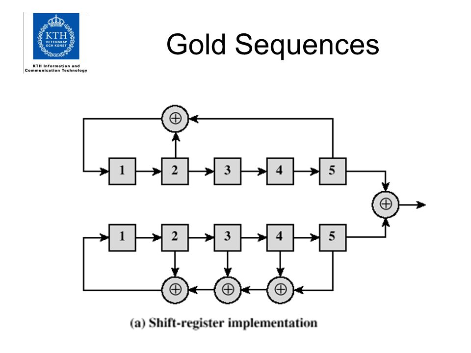 Gold Sequences