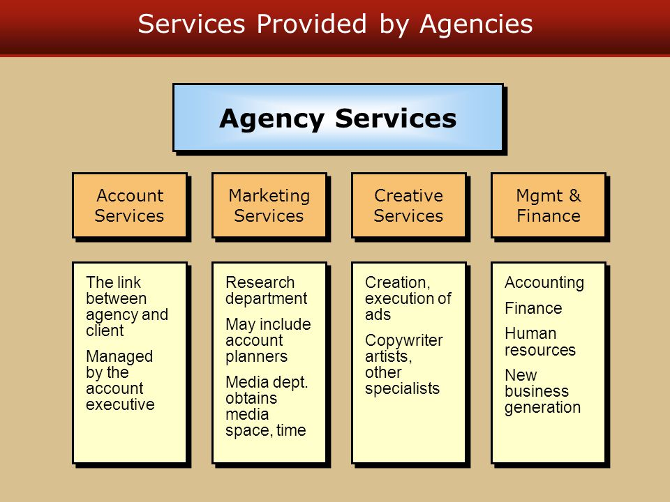 Services Provided by Agencies
