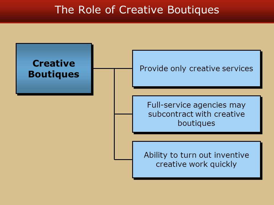The Role of Creative Boutiques