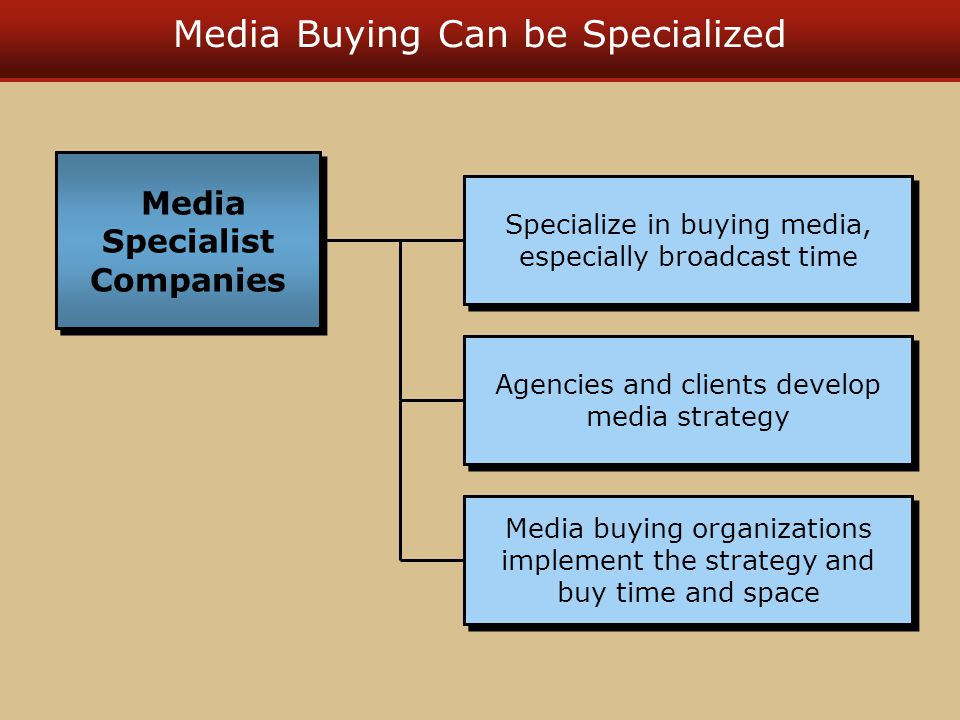 Media Buying Can be Specialized