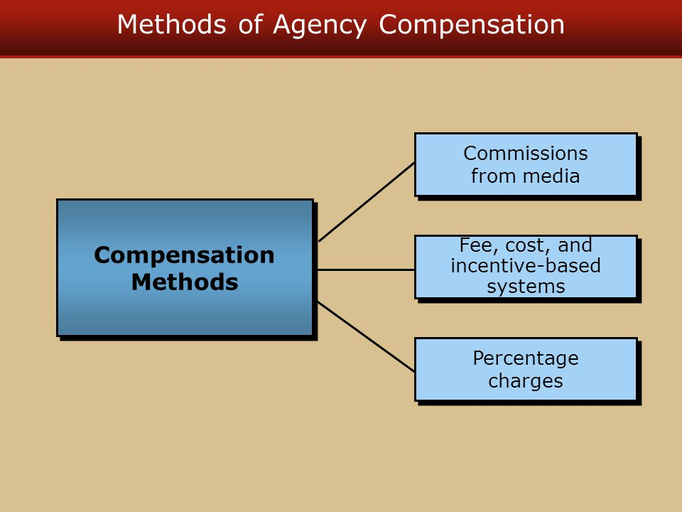 Methods of Agency Compensation