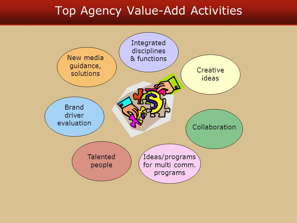 Top Agency Value-Add Activities
