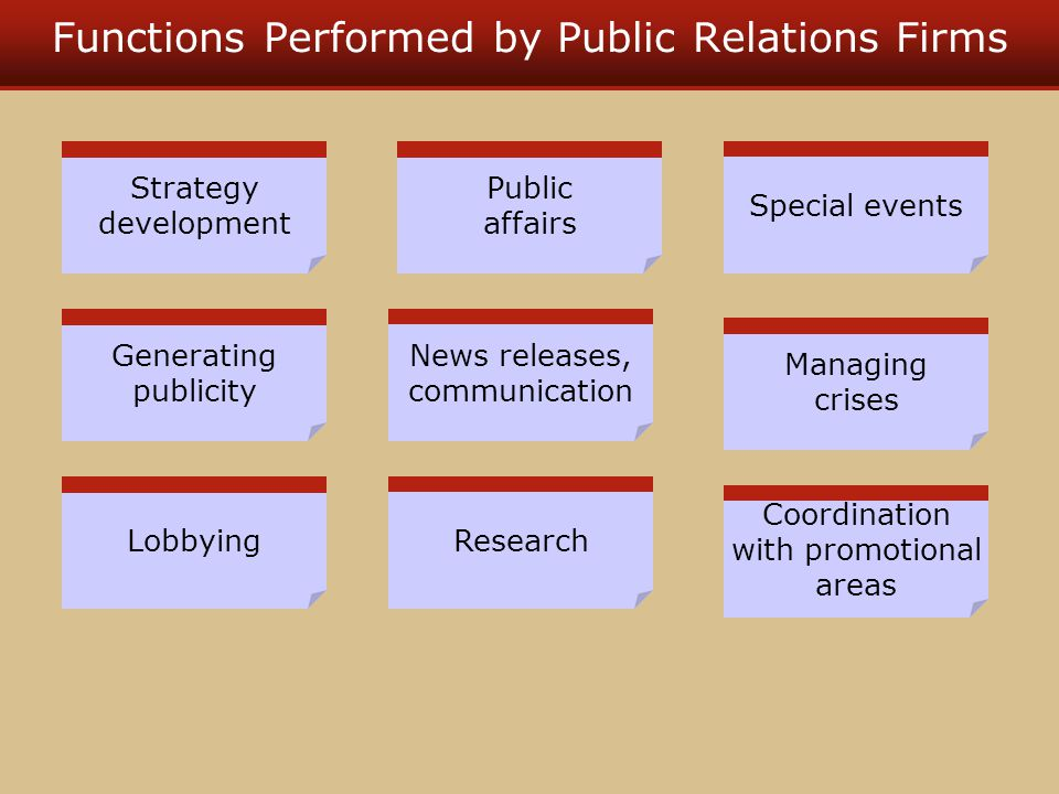 Functions Performed by Public Relations Firms