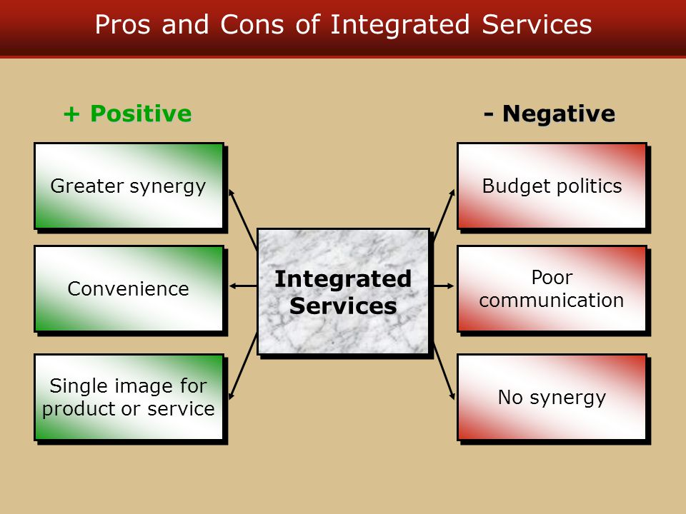 Pros and Cons of Integrated Services