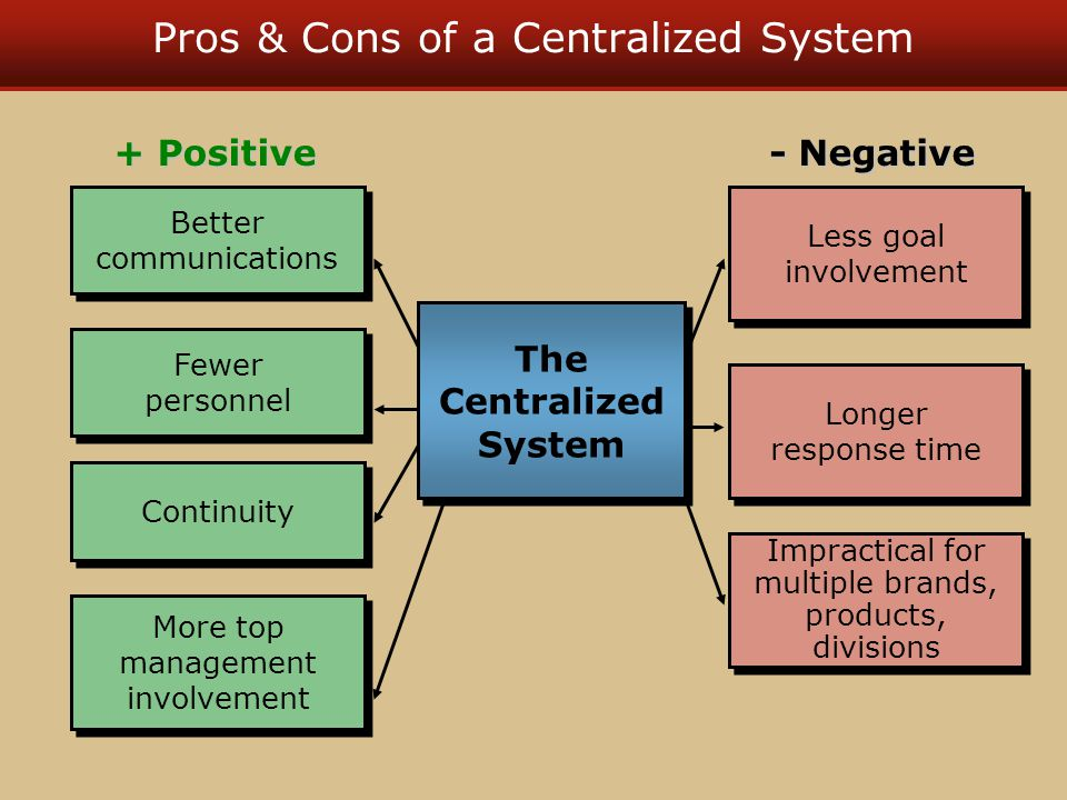Pros & Cons of a Centralized System