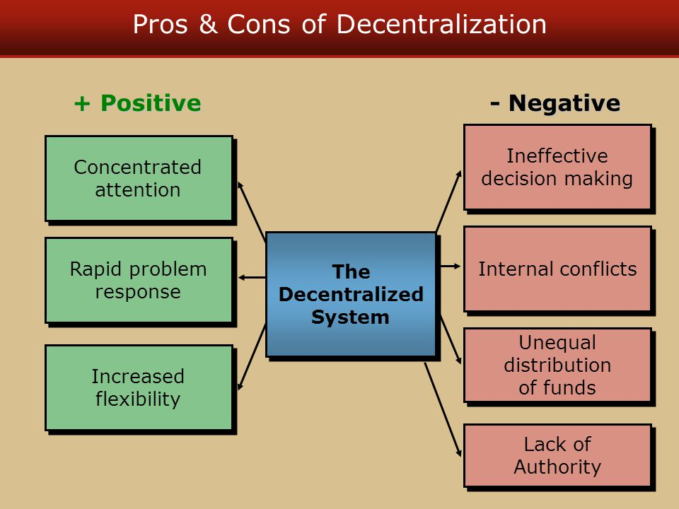 Pros & Cons of Decentralization